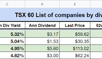 The complete TSX 60 stock list by dividend yield