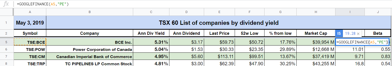 The complete TSX 60 stock list by dividend yield —
