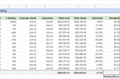 The most important investment spreadsheet for dividend investors